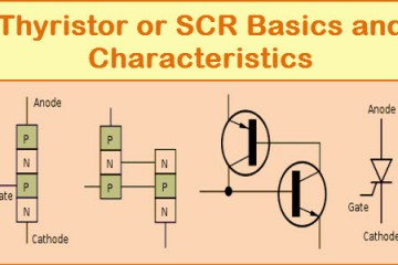 Silicon Controlled Rectifier Basics and Characteristics