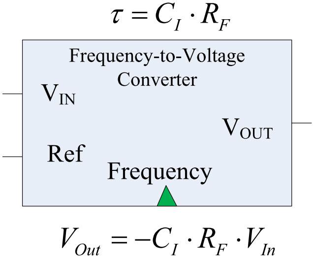 F to V Converter