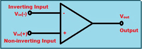 Op-Amp as a Differential Amplifier