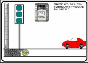 PLC based Intelligent Traffic Control Final Year Engineering Project