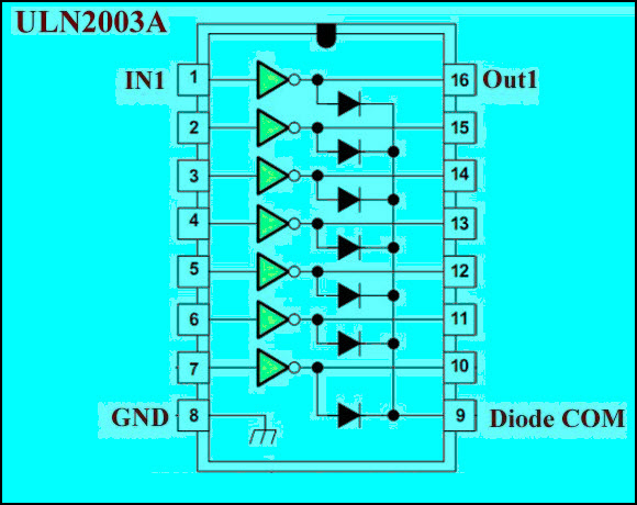 Relay Driver IC ULN2003 Internal Schematic Diagram
