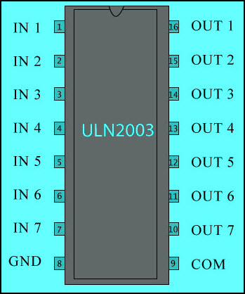 Relay Driver IC ULN2003 PIN Diagram