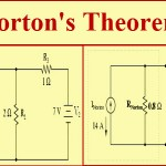 Norton's Theorem