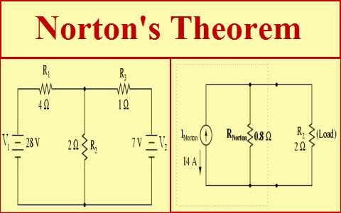 Norton's Theorem Tutorial with Examples