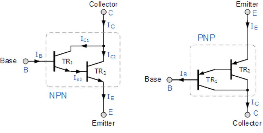 Structure of Darlington Transistor