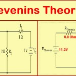 Thevenins Theorem