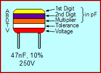 Capacitance Calculation using Capacitor Color Code