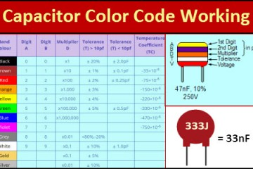 Capacitor Color Code Working
