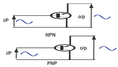 Common Collector Transistor Configuration