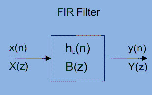 What is FIR Filter? - FIR Filters for Digital Signal Processing