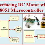 Interfacing DC Motor with 8051 Microcontroller Featured Image
