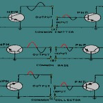 Types of Transistor Configurations