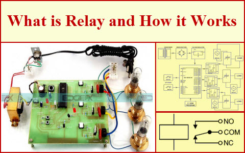 What is Relay and How it Works