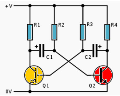 Astable Multivibrator  Working