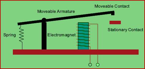 Electromechanical Relay Construction