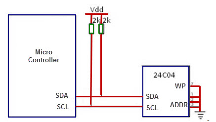 Interfacing I2C - EEPROM