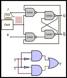 introduction to combinational logic circuitsElectronic Circuit Using Logic Gates #19