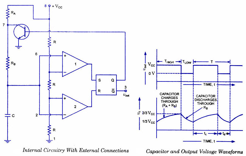 Operation of Astable Multivibrator