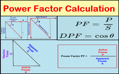 Know all about power factor calculation and Formula