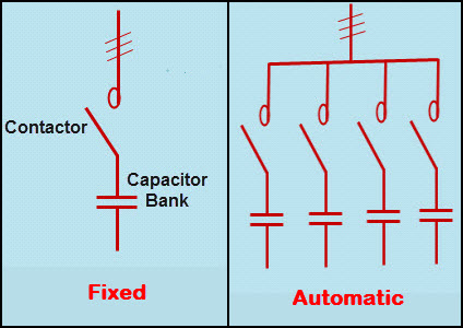 Power Factor Correction Capacitors