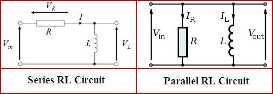 RL Filter Circuit