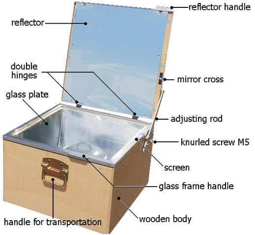 how to make a solar cooker in different steps rh elprocus com solar cooker labelled diagram solar cooker diagram with explanation
