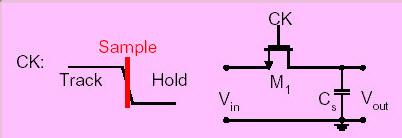 Voltage Sampler
