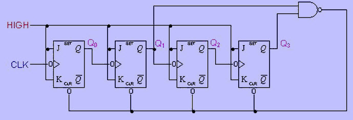 Asynchronous Decade Counter Circuit Diagram