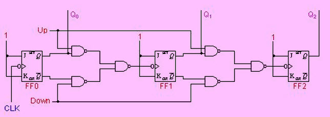 Asynchronous Up-Down Counter Circuit Diagram