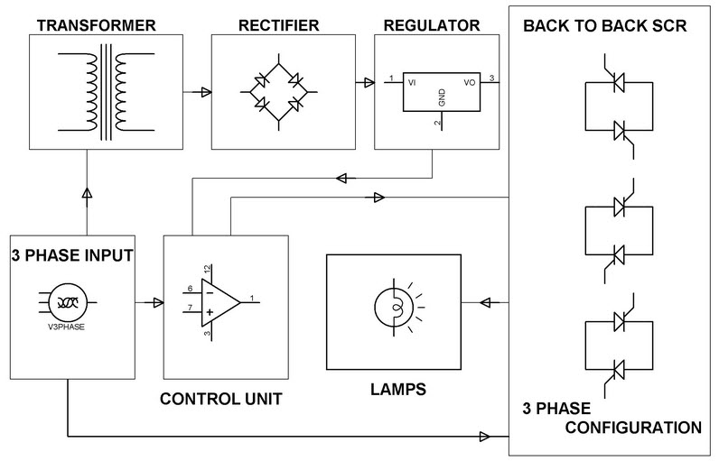 Electronic Soft Start for 3 Phase Induction Motor Project Block Diagram