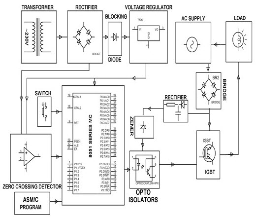 IGBT based Soft Start for Induction Motor Block Diagram by Edgefxkits.com