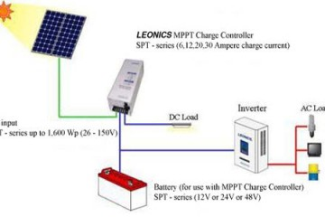 MPPT Solar Charge Controller1