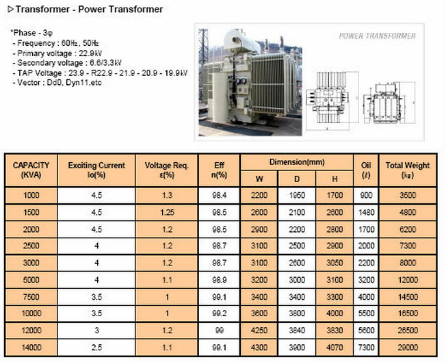 Power Transformer Specifications
