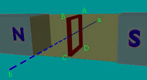 Rectangular Conductor placed in between two opposite Magnetic Poles
