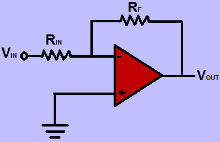 inverting op-amplifier