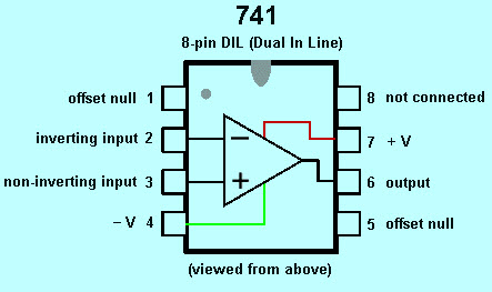 Pin Diagram of IC 741 Op-Amp