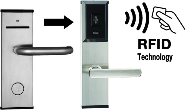 Rfid Based Automatic Door Lock System With Arduino