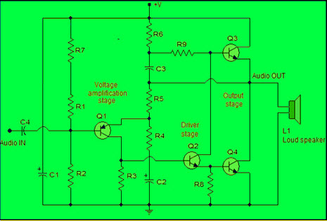 Circuit Diagram of Power Amplifier