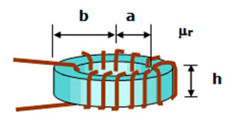 Rectangular Cross-Section Inductors