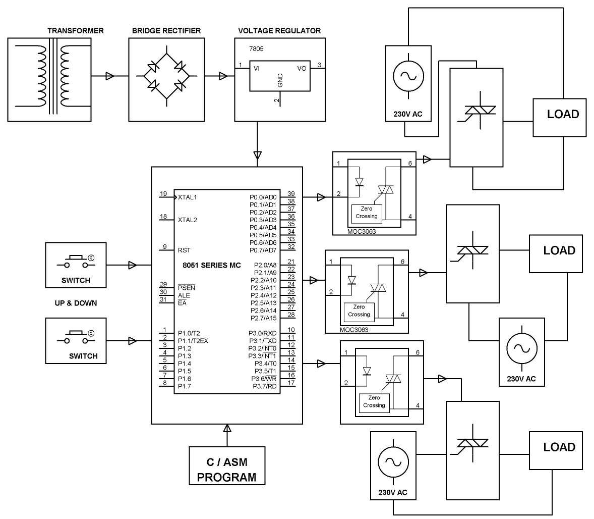 Three Phase Solid State Relay with ZVS Project Block Diagram by www.edgefxkits.com_ solid state relays three phase solid state relay with zvs solid state relay diagram at virtualis.co