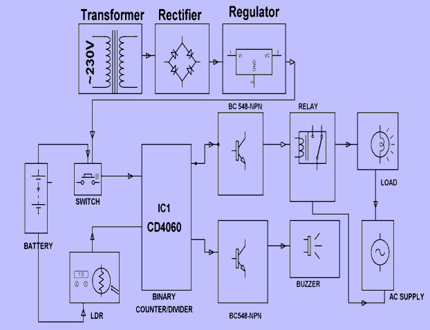 Ldr Based Electronic Eye Security Control System Circuit