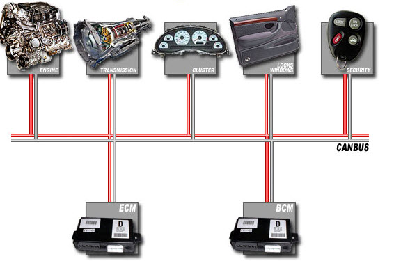 CAN Interface to USB with Schematic Diagram