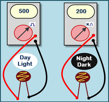 LDR Resistance with change in Light Intensity
