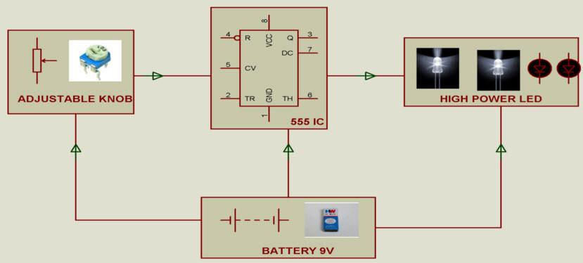 LED Dimmer Block Diagram by www.edgefxkits.com