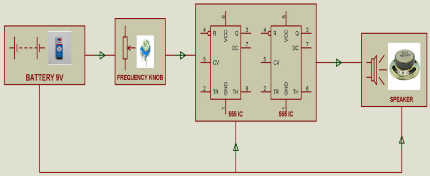 Police Siren Breadboard Project Block Diagram by www.edgefxkits.com