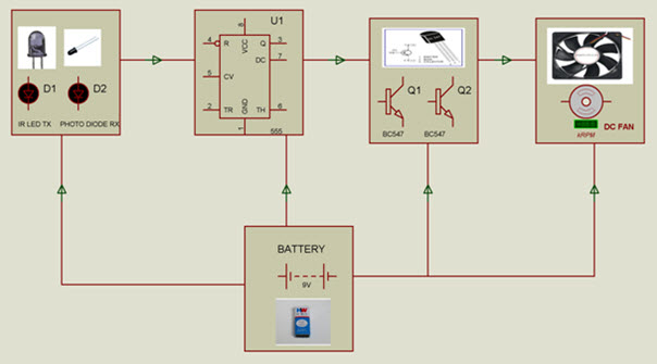 Smart Fan Circuit Block Diagram by www.edgefxkits.com