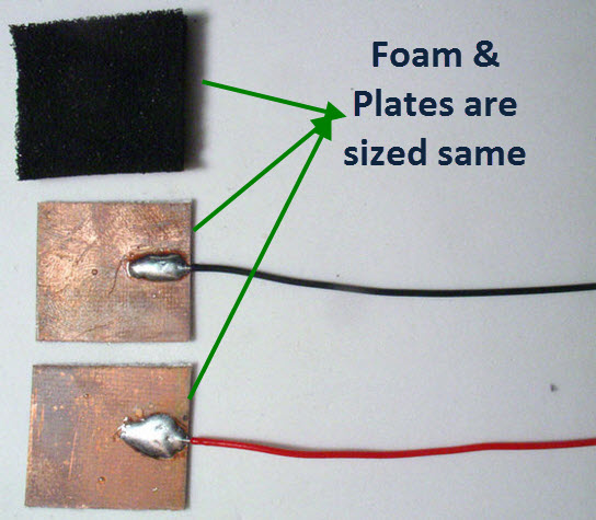 Sizing of Plates & Foam for FSR Sensor