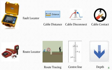 Underground Cable Fault Localization underground cable fault distance locator circuit and working Underground Wire Tracer at crackthecode.co