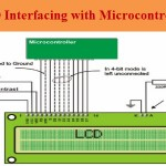LCD Interfacing with Microcontroller