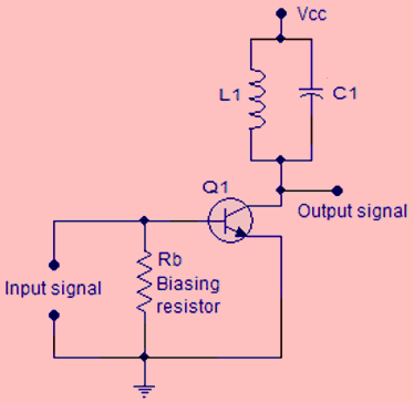 know all about class c power amplifier circuit and tutorialFig Class C Power Amplifier Circuit In The Above Schematic #3